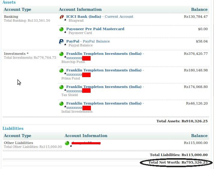 Net Assets as of 27th September 2009