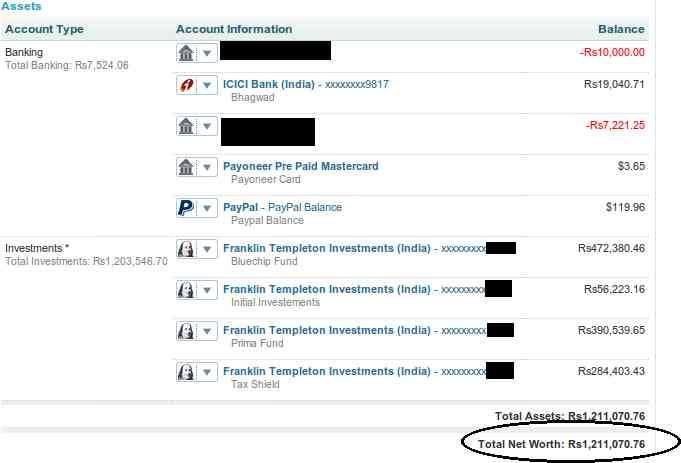 Net Assets as of 9th September 2010